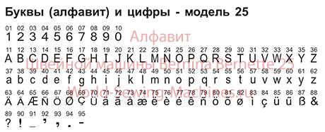 Выполняемые операции Bernina bernette 25 алфавит