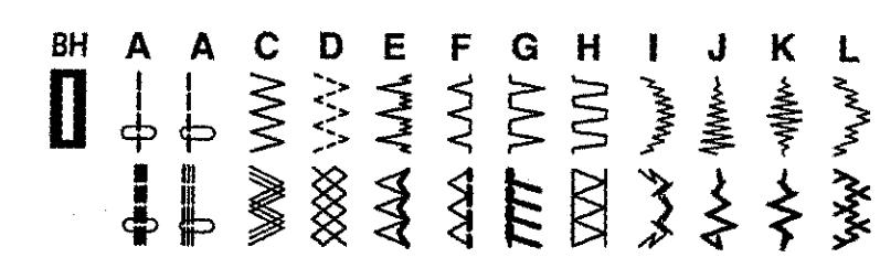 Виды строчек Janome VS-56