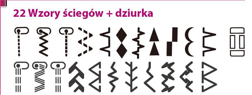 Выполняемые операции Juki 27z
