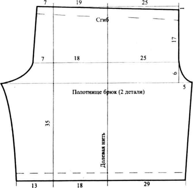 Выкройки брюк на резинке больших размеров